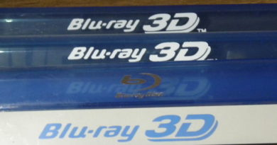 Welche Animes sind in 3D?